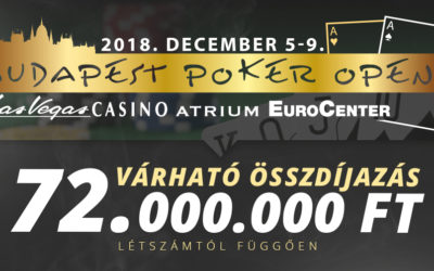 BPO 10th birthday – Expected prize pool: 72.000.000 HUF